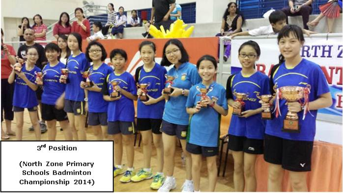 3rd Position - North Zone Primary Schools Badminton Championship 2014